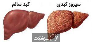هپاتیت B | پزشکت