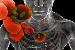 پیشگیری از بیماری قلبی با بهداشت دندان | پزشکت