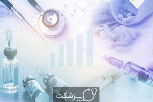آتروفی واژن | پزشکت