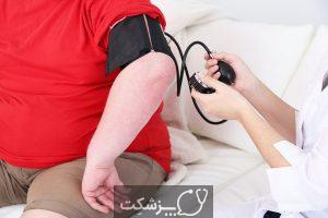 چاقی و خطر بروز کرونا | پزشکت