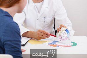 خونریزی بین قاعدگی یا لکه بینی | پزشکت