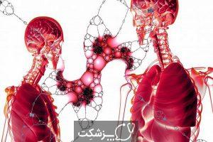 عوارض کرونای مزمن 6 | پزشکت